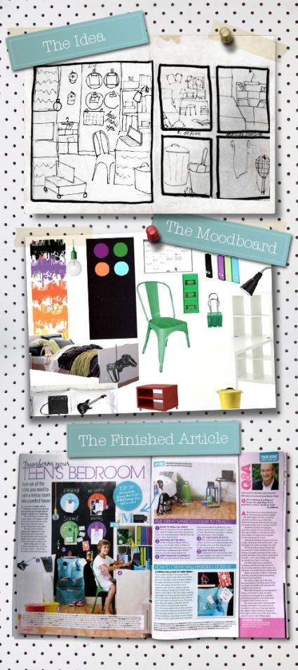 Moodboard_teen_bedroom